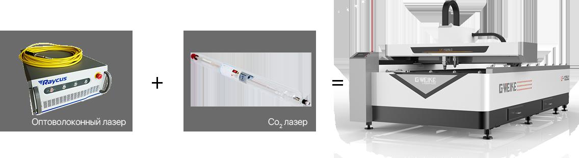 World-class Technology, Dual-use Machine